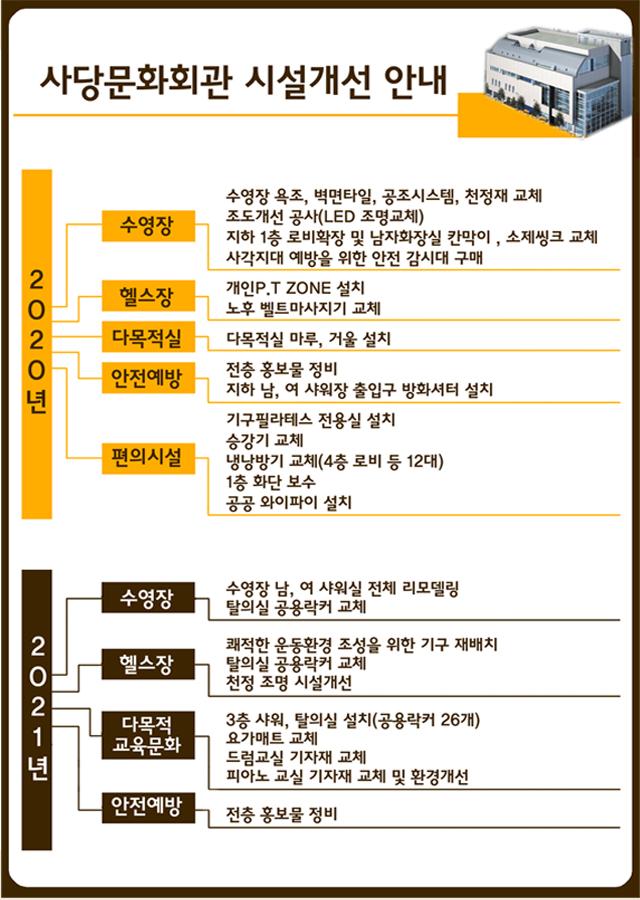 2021년 사당문화회관(서윤경 홈피).jpg